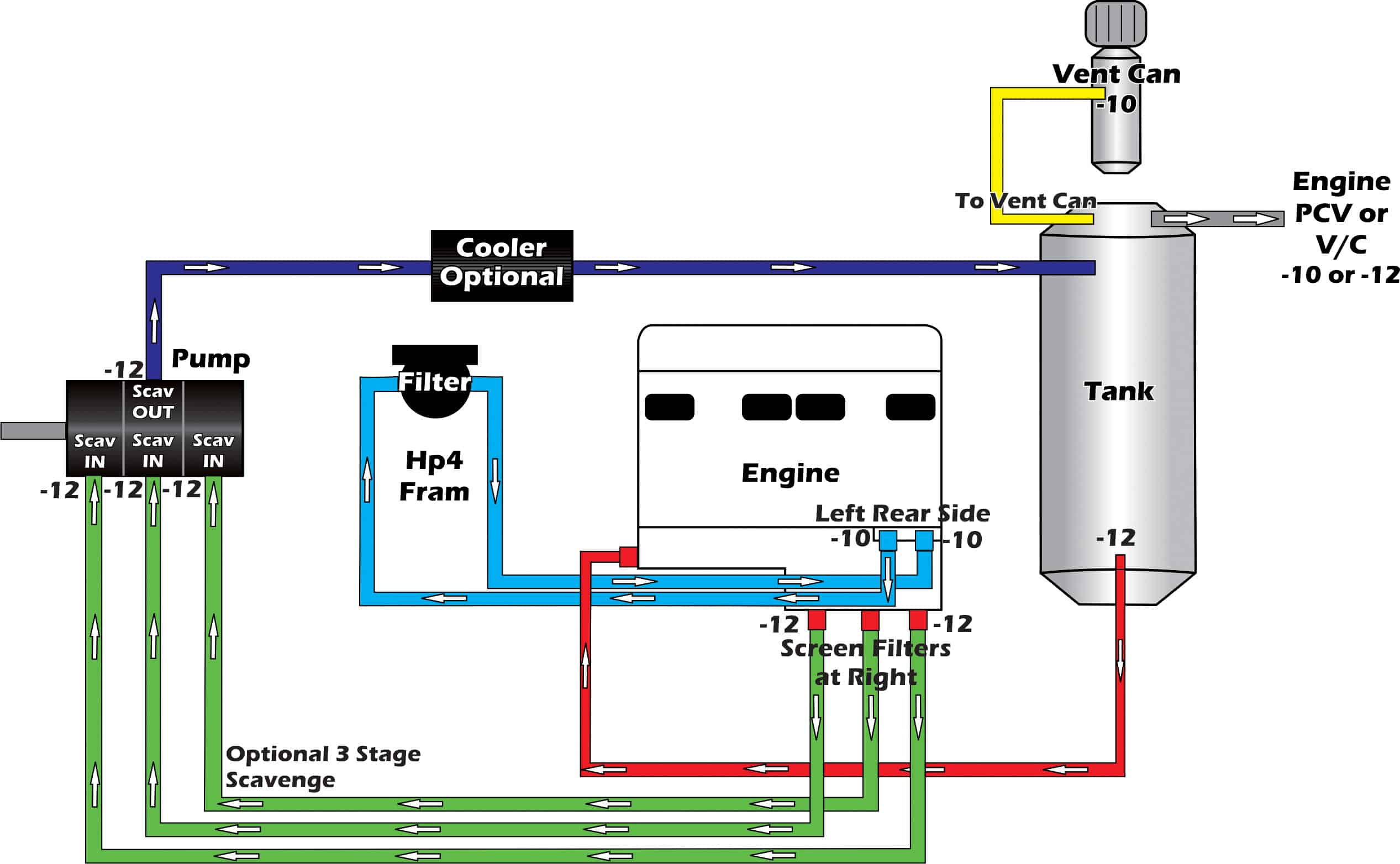 plumbing schematics rh drysump com A O. Smith Well Pump Parts Diagram Nordyne Heat Pump Wiring Diagram